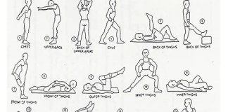 Post-workout: What to do after a workout