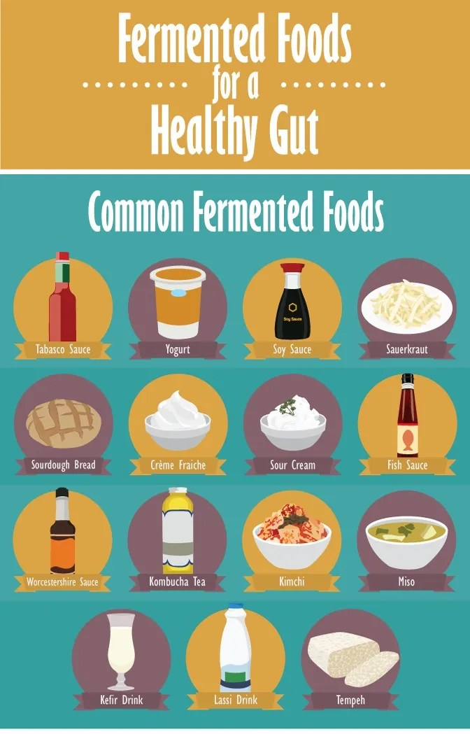 Fermented Foods for Gut Health