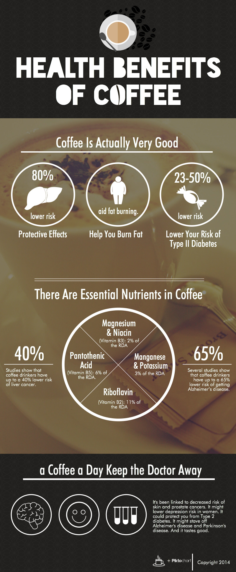 Coffee is loaded with beneficial antioxidants and nutrients that can improve your overall health. It actually does increase your energy in a natural way! benefits drinking coffee