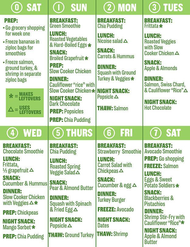 Best 24 30 Day Clean Eating Meal Plan Pdf - Best Round Up Recipe Collections