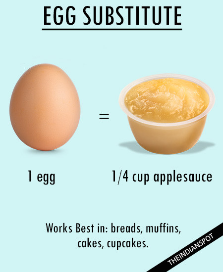 The Best Ideas for Applesauce Replacement for Eggs - Best ...