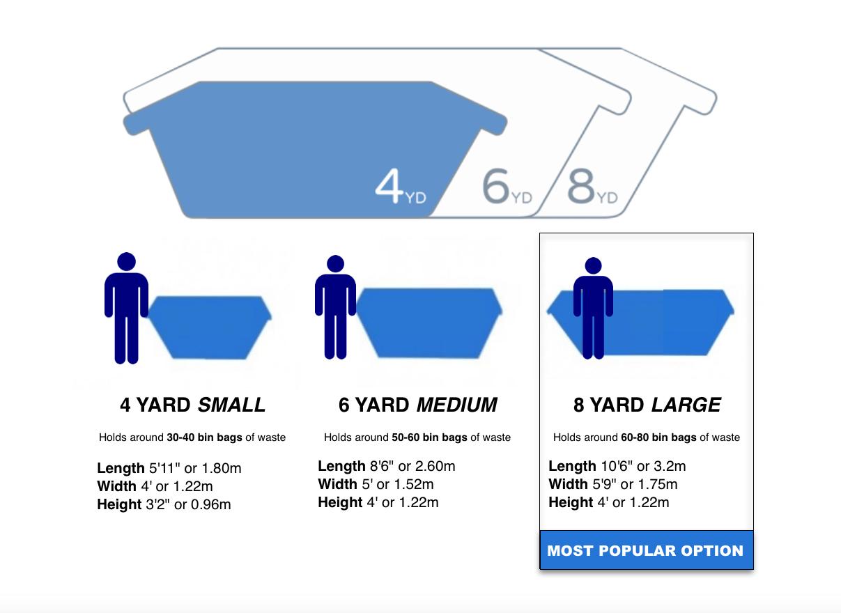 Birmingham skip hire size guide