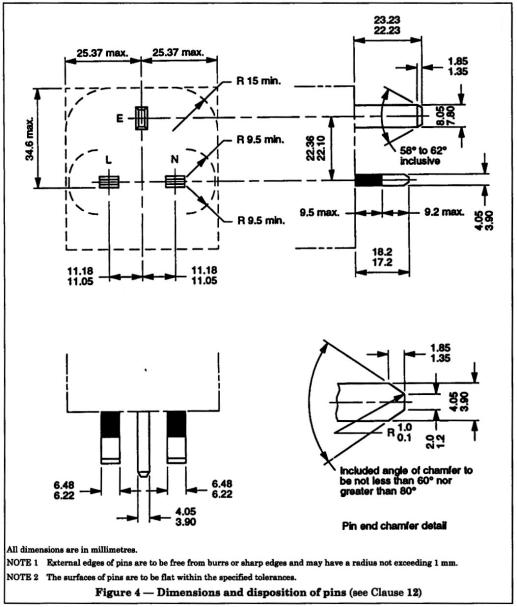 BS 1363 plug - Required dimensions