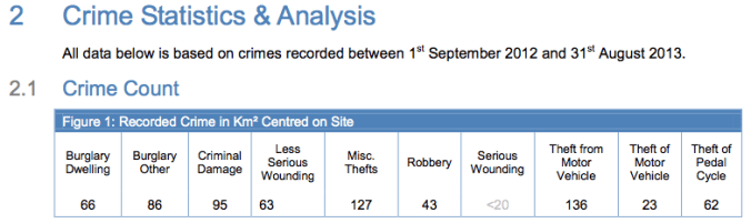 12 month crime figures