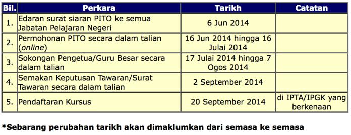 Screen Shot 2014-08-20 at 9.54.21 PM