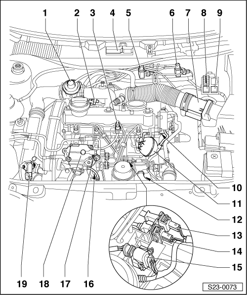 Vw 2 0t Fsi Engine Diagram. Diagram. Auto Wiring Diagram