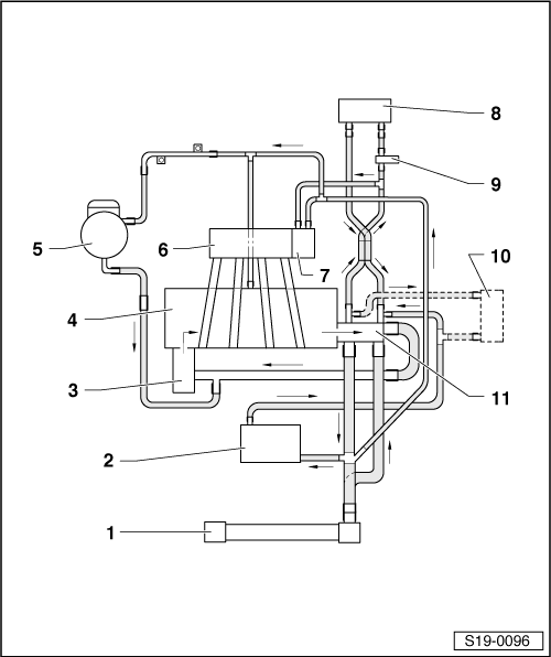 diagram for coolant hoses engines with identification characters
