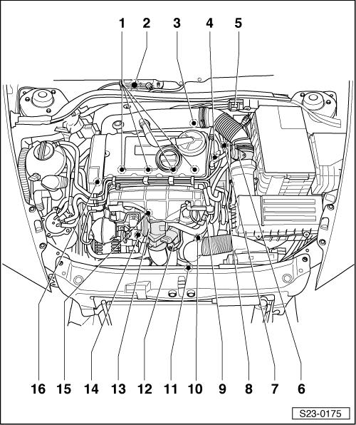 skoda octavia fuse box position