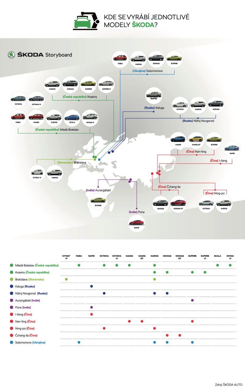 210122_Infografika