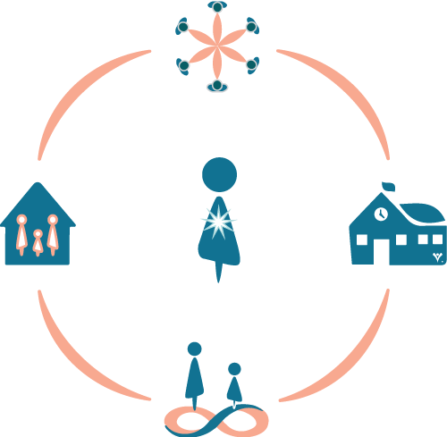Living NVC in Education, 2019-2020, Belgium