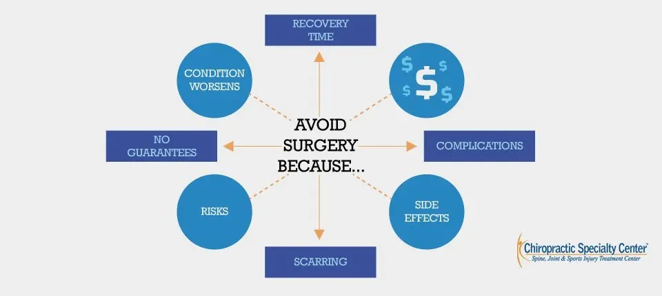 Is Surgery a Good Option for Scoliosis?