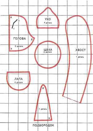 Шайнекке отынның қалай тігуге болады: өз қолыңызбен схемалар мен үлгілер толық көлемде