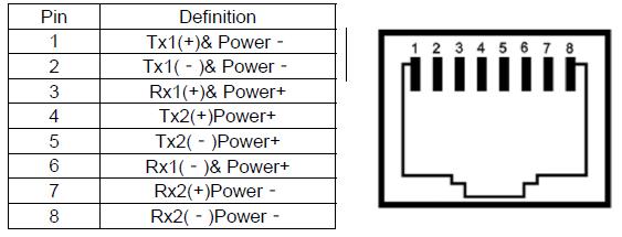 Инжектор PoE для одного порта цена, купить в СвязьКомплект