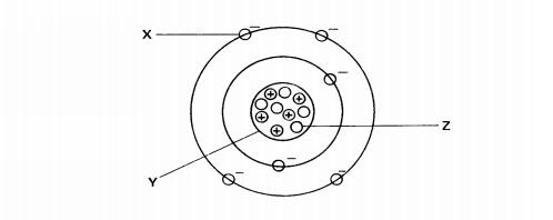 Physics–Paper 2 June 1988