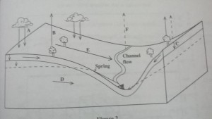 Geography Paper 02–MAY 30 2013
