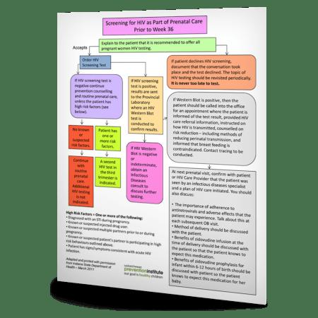 7-009: Prenatal Screening Algorithm