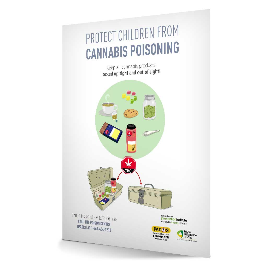 Cannabis Poster LockBox