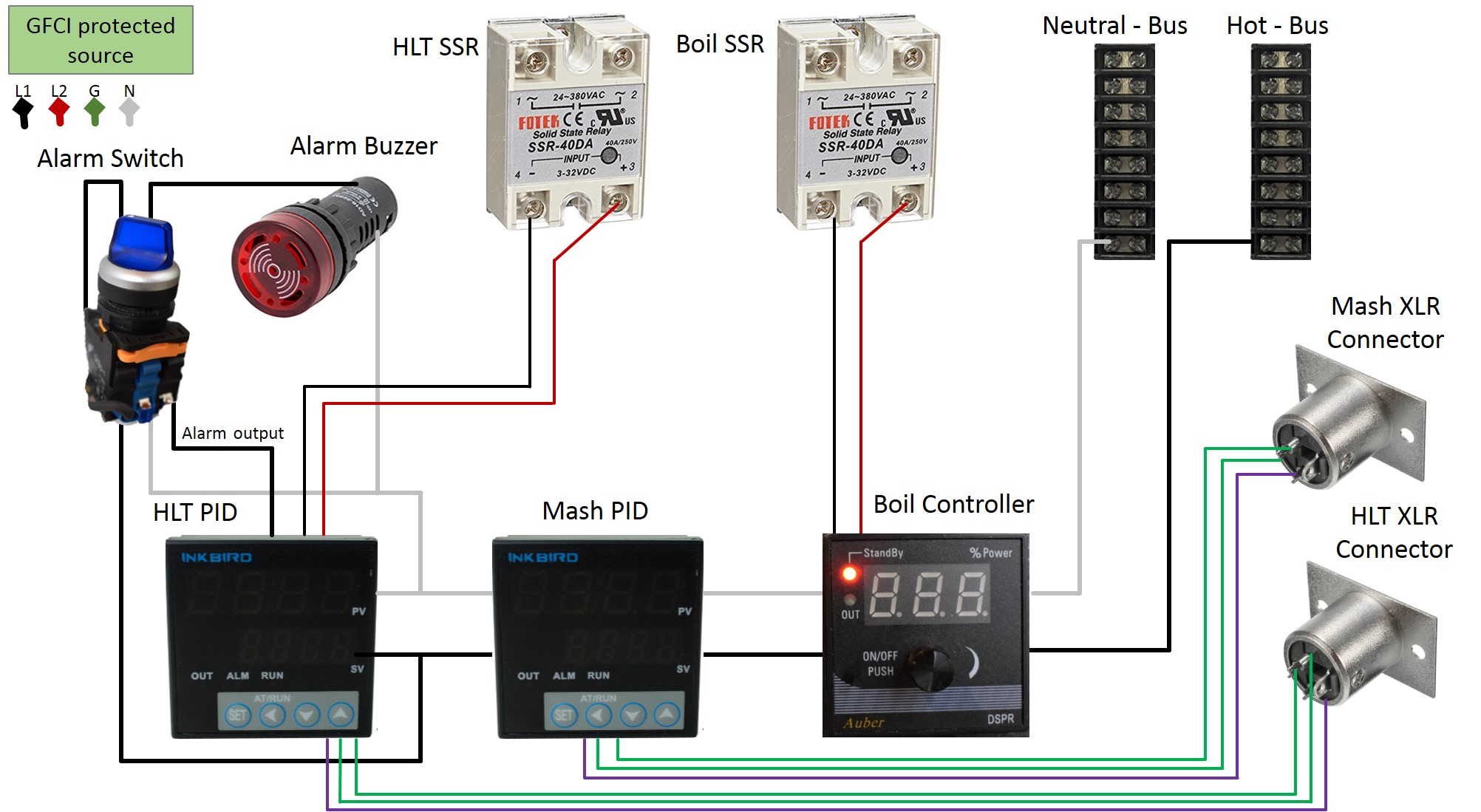 pid temperature controller kit wiring diagram simple male frog dissection e herms brewery build forum taming the penguin only be activated if alarm switch is in on position and hlt triggering an wire s according manufacturer instructions