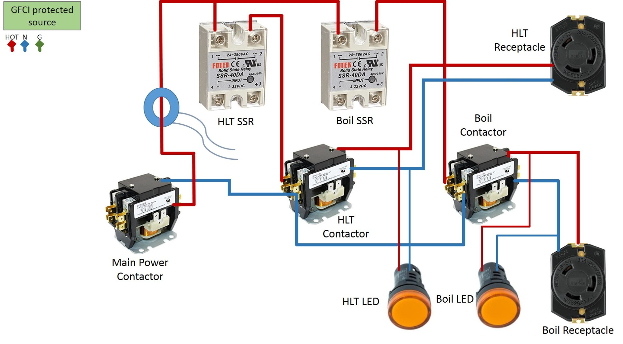 hight resolution of american contactor wiring wiring diagram site 30 amp ac contactor wiring diagram