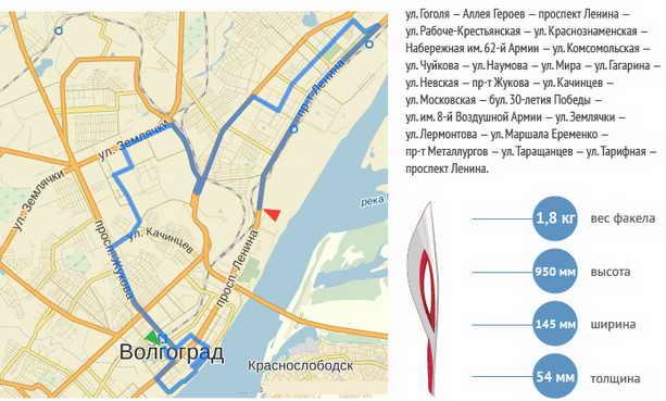 Олимпийский огонь по Волгограду