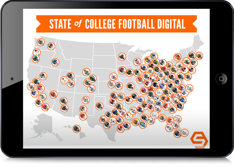 State of College Football Digital