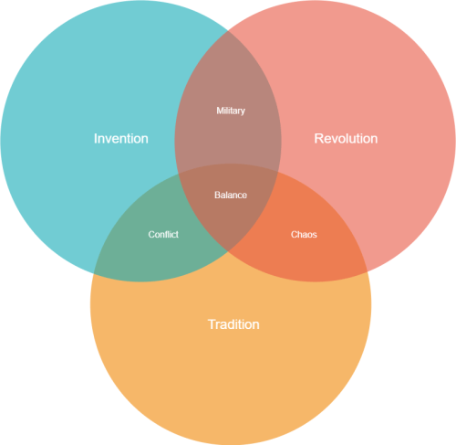図解サンプル6