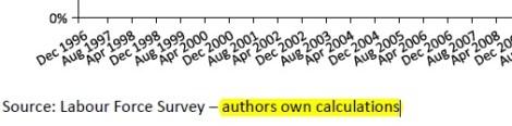 authorsown