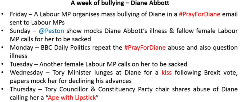 dianes week.png