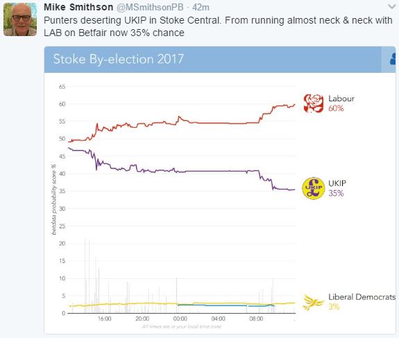 smithson stoke 35%.png