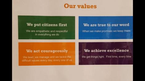 bcc values