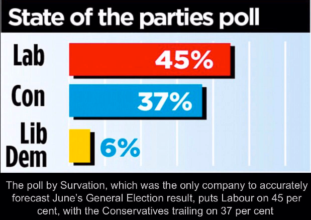 survation 021217.png
