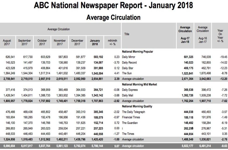 abc press circ full