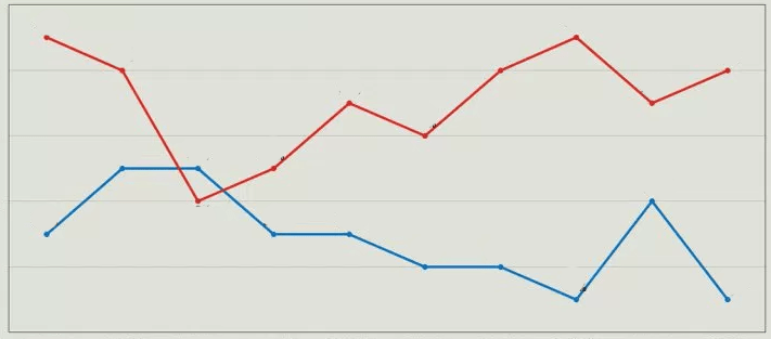 red blue line.png