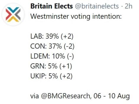 bmg poll 140818.jpg