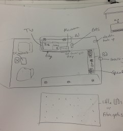 camper van my first t5 conversion rh skweightmanagement wordpress com 200r4 wiring diagram two light [ 3264 x 2448 Pixel ]