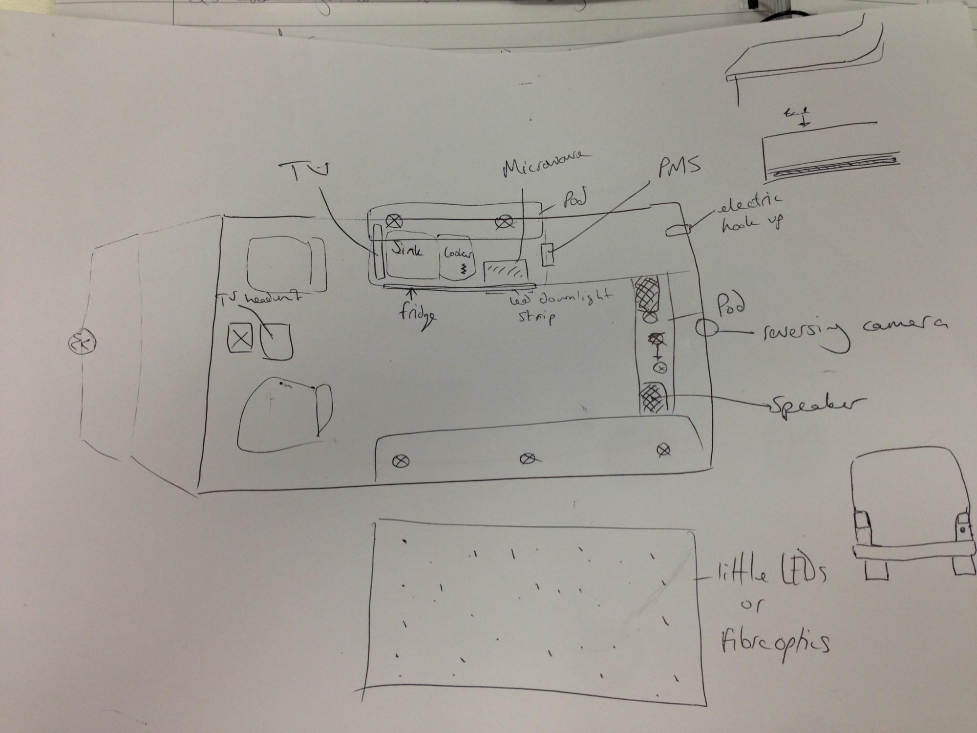 hight resolution of camper van my first t5 conversion rh skweightmanagement wordpress com 200r4 wiring diagram two light