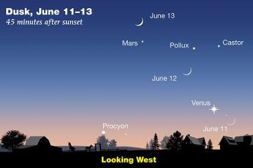 11-13 जून, 2021 को चंद्रमा शुक्र मंगल