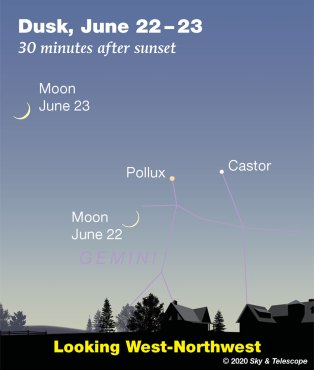 Crescent Moon passing Pollux and Castor low in twilight, June 22-23, 2020