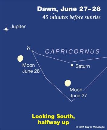 Moon with Jupiter and Saturn at dawn, June 27-28, 2021