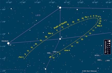 Vesta Finder Feb - June 2021