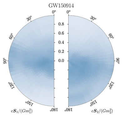 spin diagram for GW150914