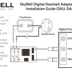 Two Door Doorbell Wiring Diagram 1999 Chevy Tahoe Engine Do I Need A Digital Adapter How Install It
