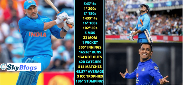 MS DHONI WINS IN TEST IPL& T20 RECORD AS A CAPTAIN