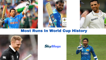 Most Runs In World Cup History
