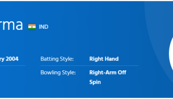 ICC Women's T20I Ranking Shafali Verma (https://en.wikipedia.org/wiki/Shafali_Verma) is on top with a rating of 750 points.