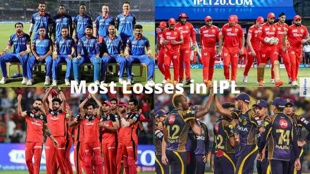 Most Losses in IPL