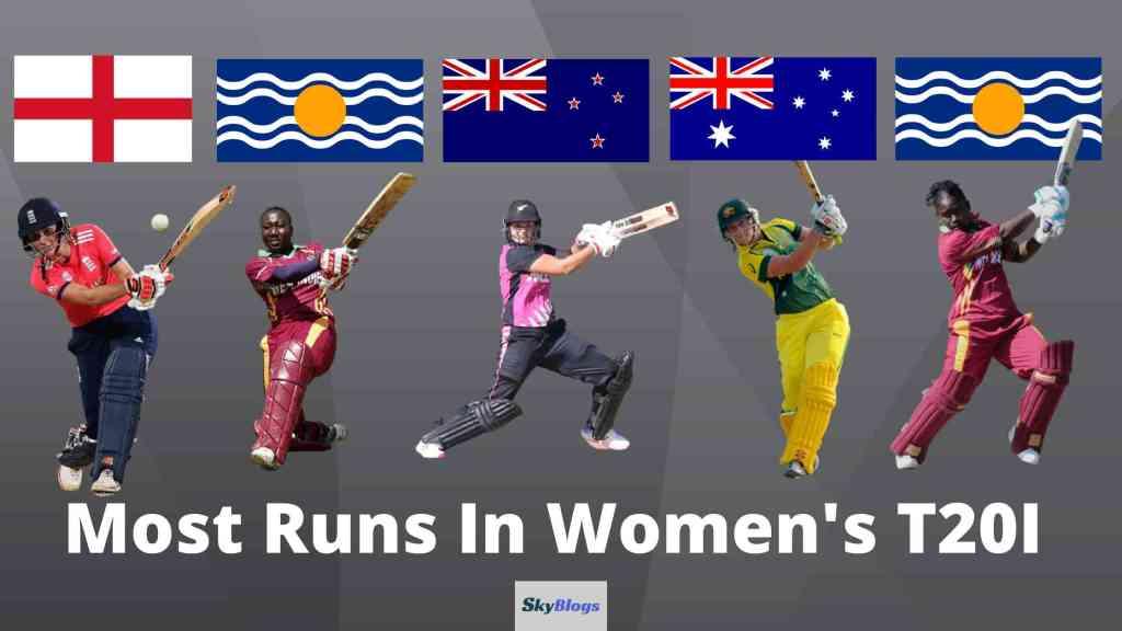 Most Runs In Women's T20I