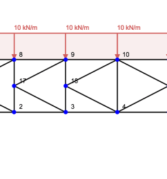 k truss [ 1844 x 612 Pixel ]