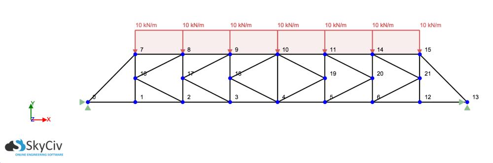 medium resolution of k truss