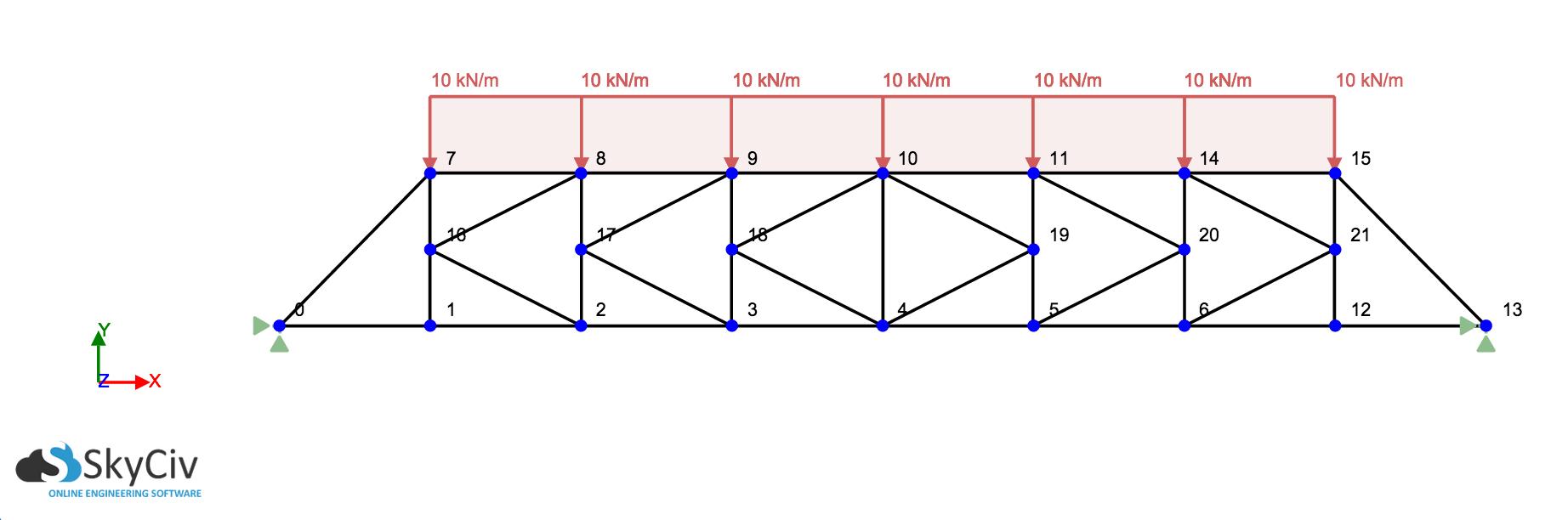 hight resolution of k truss
